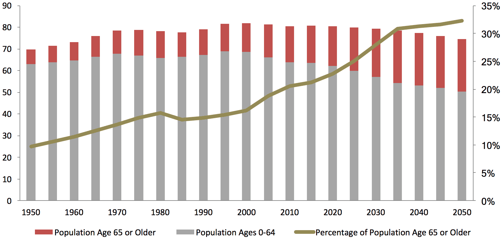 germany-population-by-age-group.png