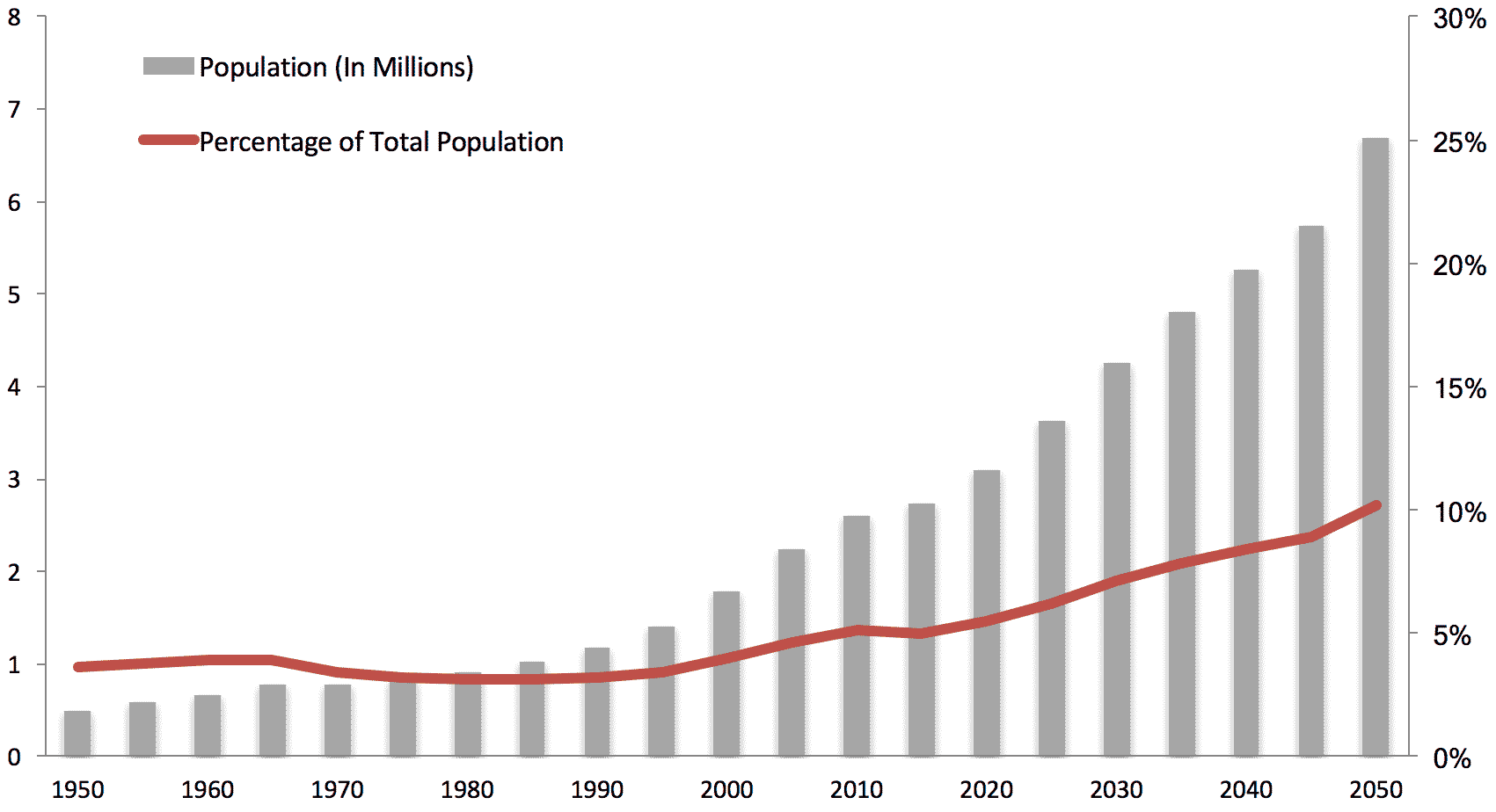 south-africa-population-by-age-group.png